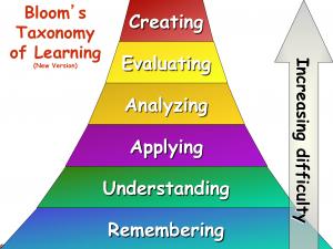 Bloom_Revised_Levels